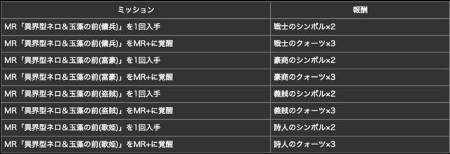 スクリーンショット 2017-02-28 21.46.39