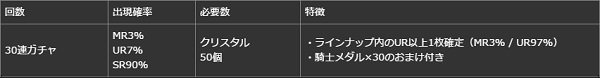 30連ガチャ.jpg