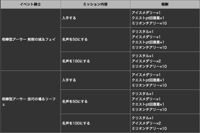 スクリーンショット 2017-04-17 16.38.57