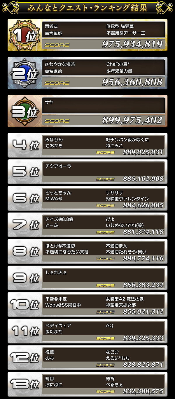 Ranking_Multi_01.png