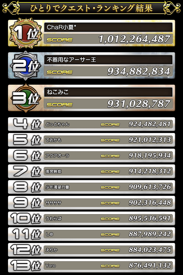 Ranking_Solo_01.png