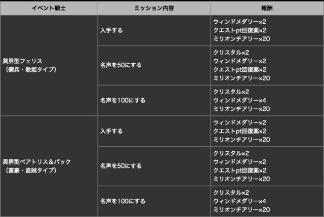 スクリーンショット 2017-05-31 18.15.27