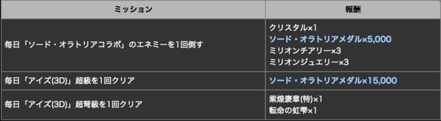 スクリーンショット 2017-06-15 18.31.05