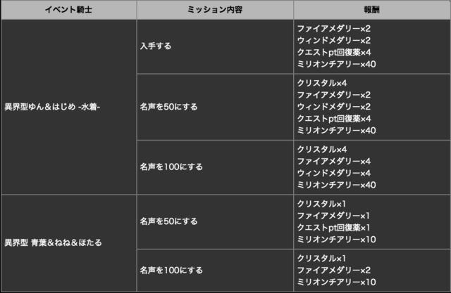スクリーンショット 2017-07-14 18.17.31.png
