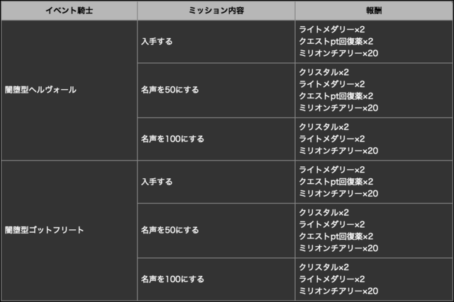 スクリーンショット 2017-07-31 18.33.16