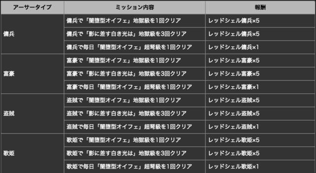 スクリーンショット 2017-07-31 18.33.25