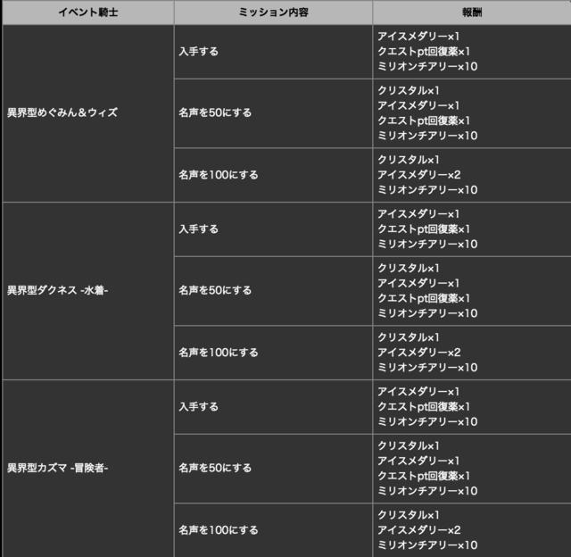 スクリーンショット 2017-08-15 17.50.57.png