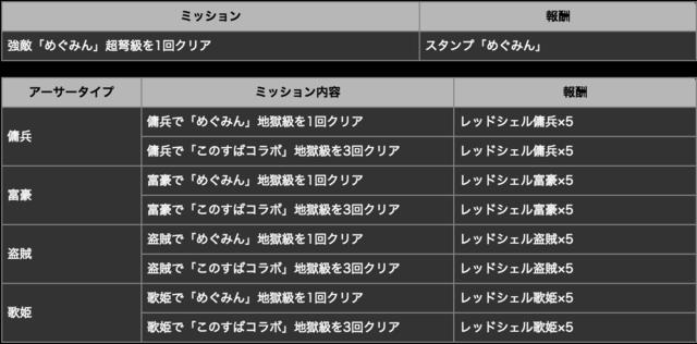 スクリーンショット 2017-08-15 17.51.15.png