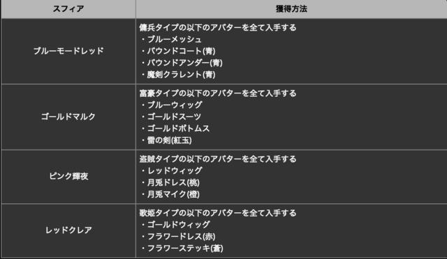 スクリーンショット 2017-08-31 17.24.34.png