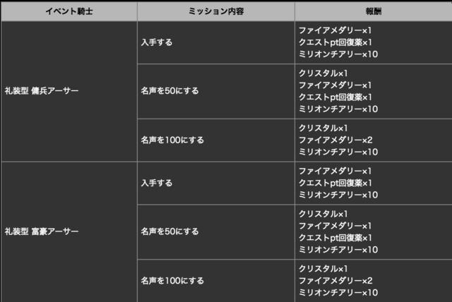 スクリーンショット 2017-08-31 17.42.38