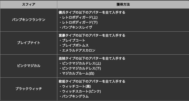 スクリーンショット 2017-09-29 17.26.09.png