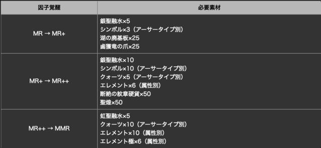スクリーンショット 2017-10-16 16.15.58