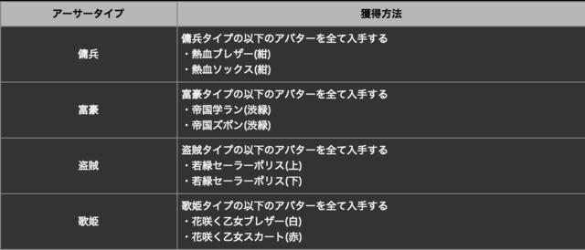 スクリーンショット 2017-10-31 19.46.02