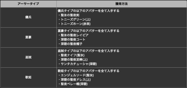スクリーンショット 2017-11-30 19.53.44