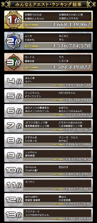 Ranking_Multi_03