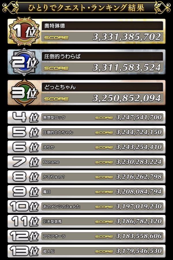 Ranking_Solo_03
