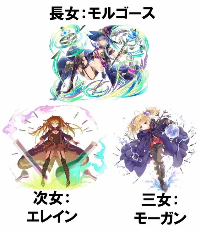 魔女の三姉妹