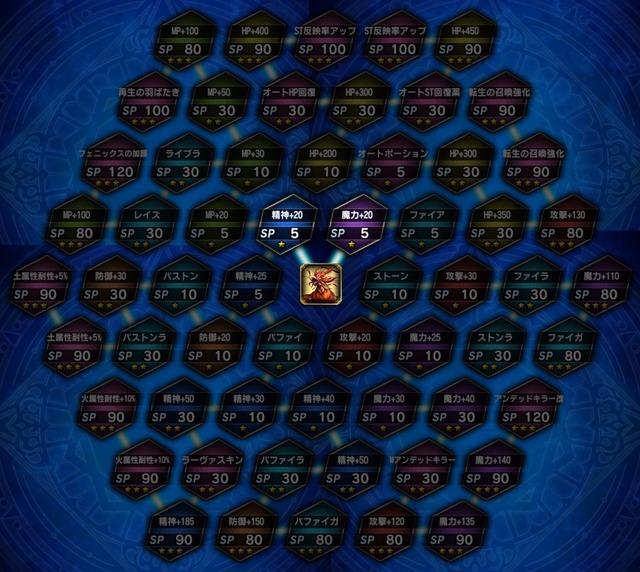 星3育成ボード.jpg