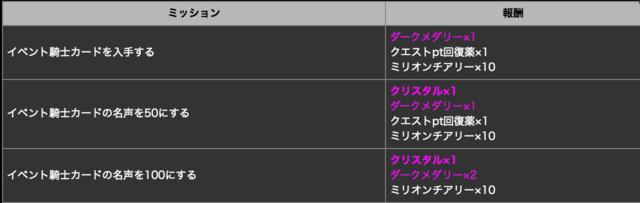 スクリーンショット 2018-01-01 0.38.22