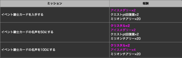 スクリーンショット 2018-01-15 15.51.25