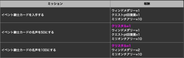 スクリーンショット 2018-01-31 16.12.58