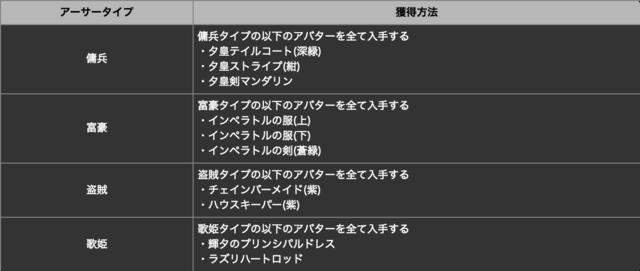 スクリーンショット 2018-01-31 16.26.53