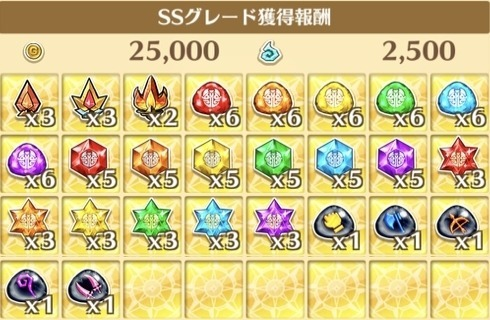 """星8""""未来永劫のスピードスター!""""の獲得報酬例"""