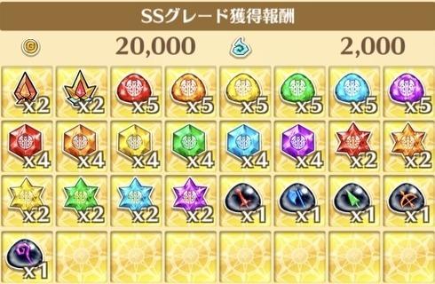 """星6""""熱狂のライドオンタイム!""""の獲得報酬例"""