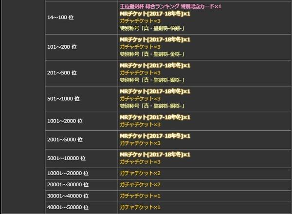 総合ランキング報酬3.jpg