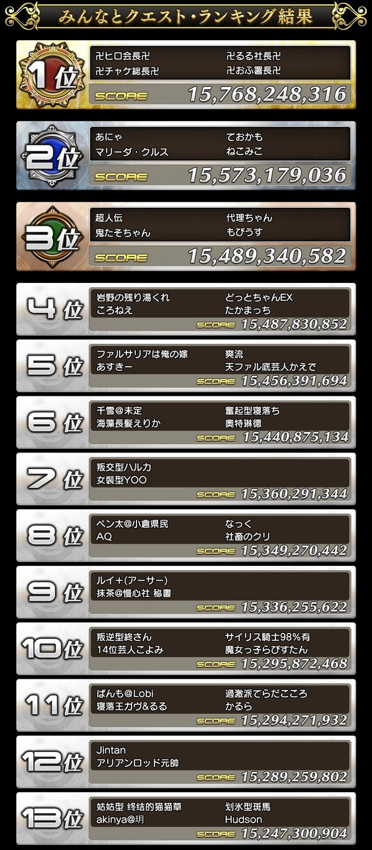 Ranking_Multi_06