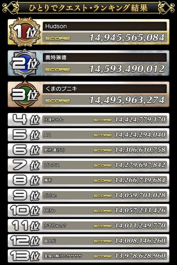 Ranking_Solo_06