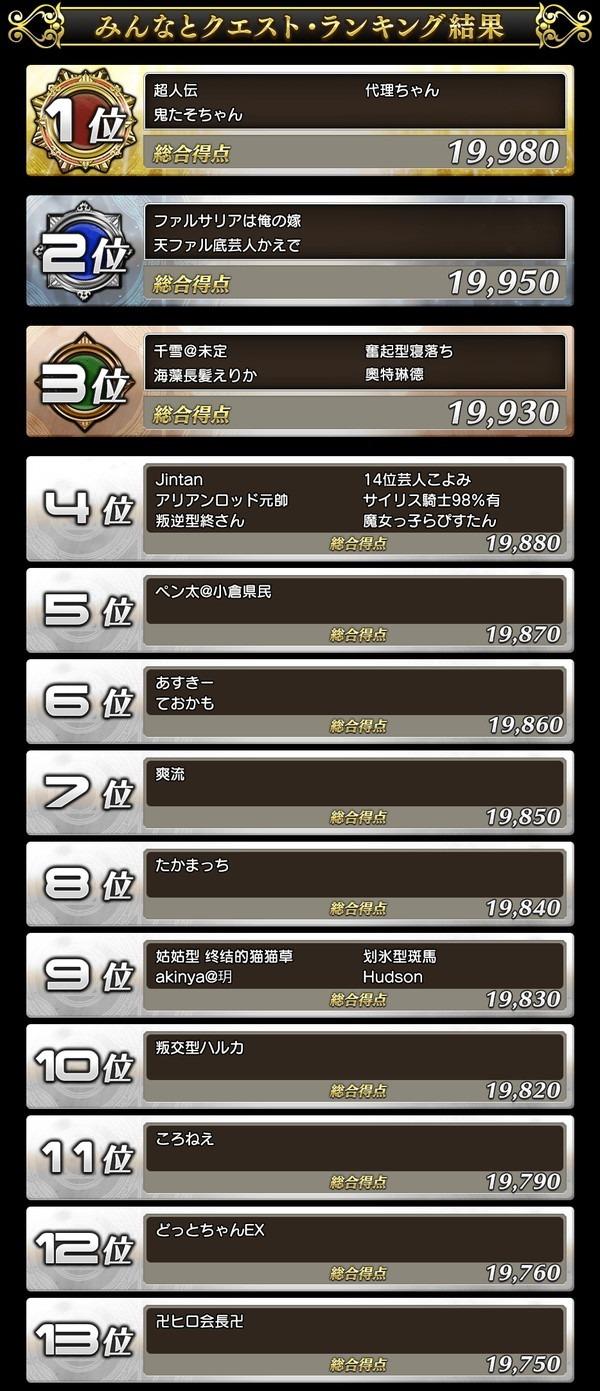 Ranking_Multi_07