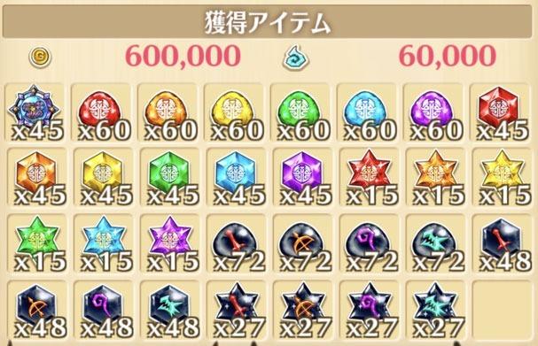 """星19""""ミリオン・ヒッツ""""の獲得報酬例"""
