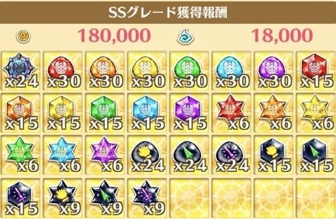 "星13""業火""の獲得報酬例"