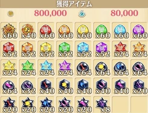"""星19""""サルものは追わず""""の獲得報酬例"""