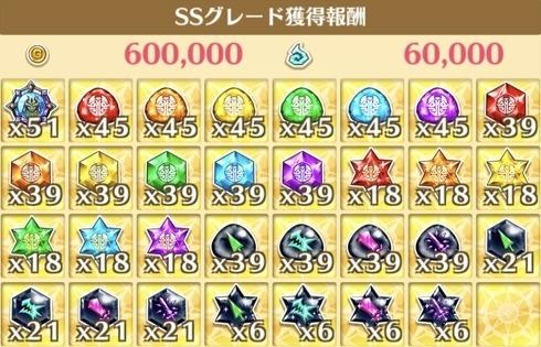 """星19""""ダーク・レイジ""""の獲得報酬例"""