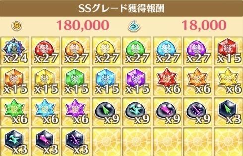 """星13""""フライハイ・インザスカイ""""の獲得報酬例"""
