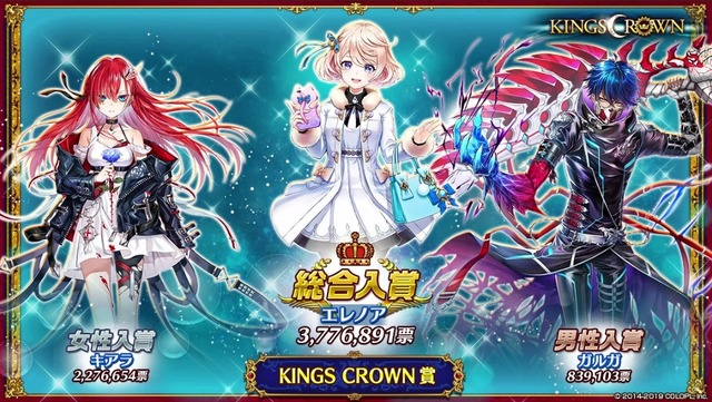 KINGS CROWN賞
