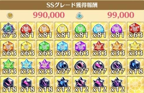 """星20""""パレオパラドキシアの意思!!!""""の獲得報酬例"""