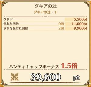 """""""ダキアの辻・1""""獲得ポイント例"""