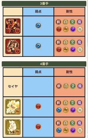 "HELL""超絶特訓5""の要注意モンスター"