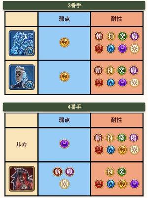 "HELL""超絶特訓1""の要注意モンスター"