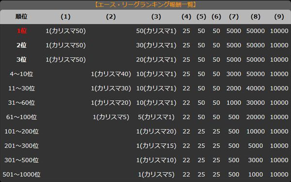 /theme/famitsu/aliceorder/event/ace_rank2.jpg