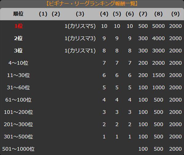 /theme/famitsu/aliceorder/event/big_rank2.jpg