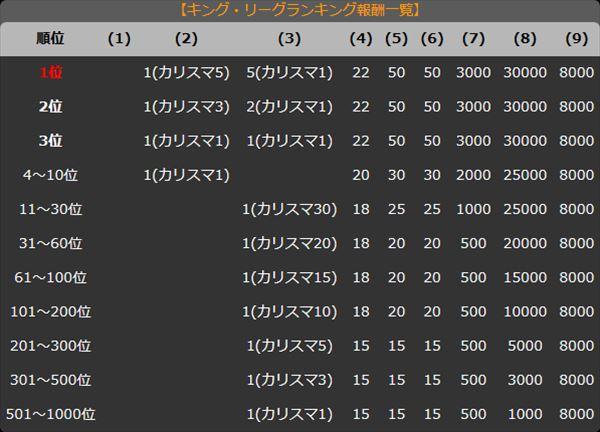 /theme/famitsu/aliceorder/event/king_rank2.jpg