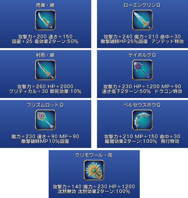 バブイル武器の6段階目の強化を実装