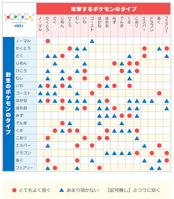 /theme/famitsu/poketoru/howto/c1-image1