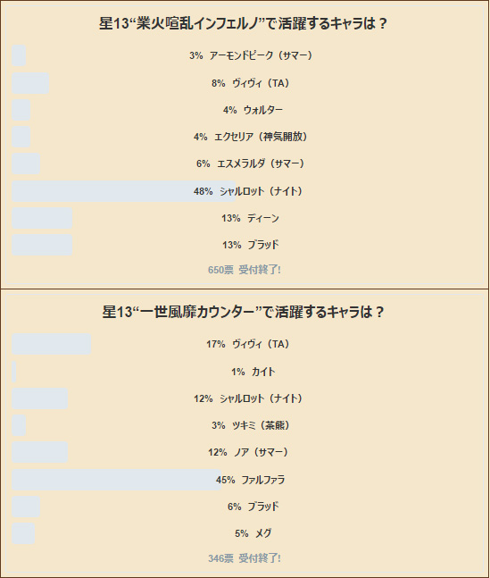 /theme/famitsu/shironeko/anke/anke01.jpg