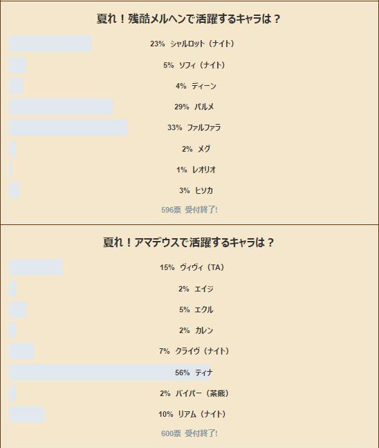 /theme/famitsu/shironeko/anke/anke02.jpg