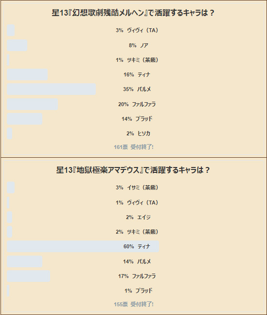 /theme/famitsu/shironeko/anke/anke03